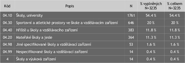 skolni_tabulka1